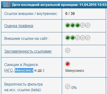 проверить сайт на минусинск